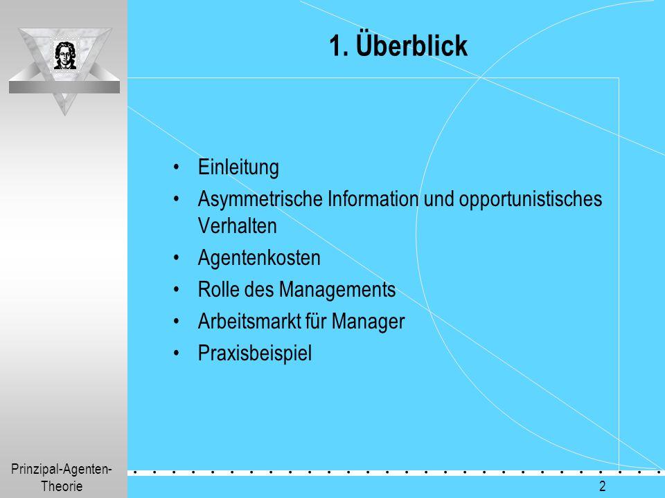 1. Überblick Einleitung. Asymmetrische Information und opportunistisches Verhalten. Agentenkosten.