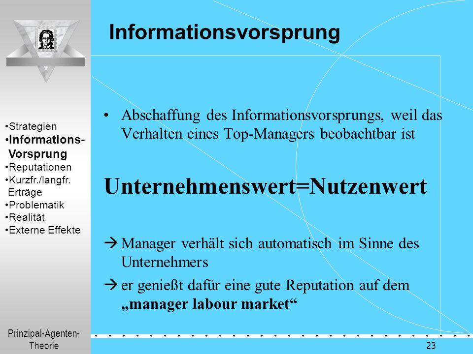 Informationsvorsprung