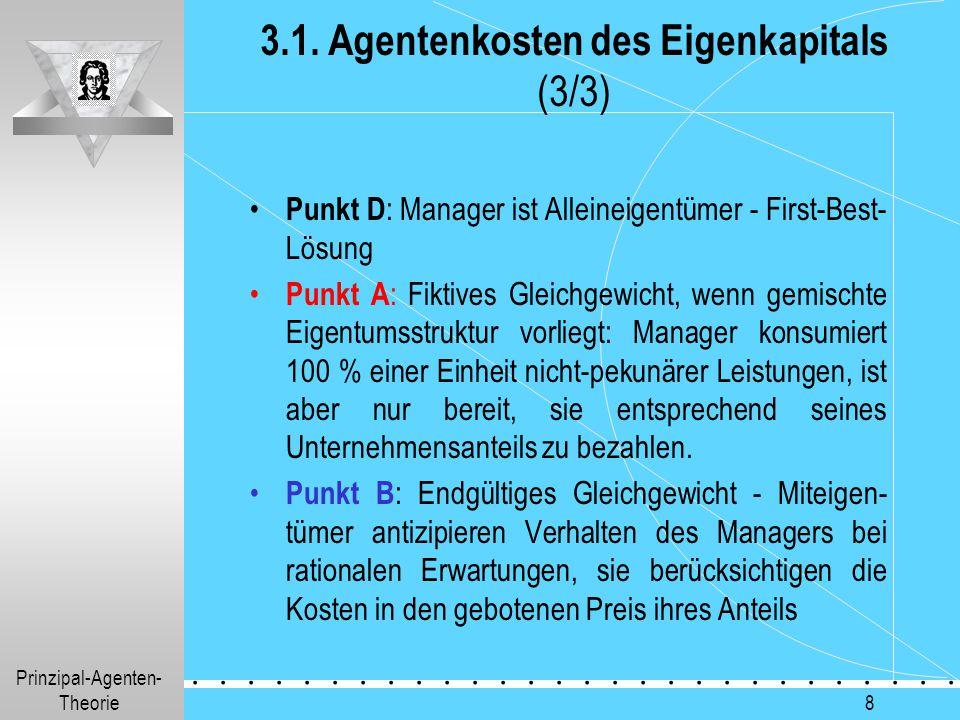 3.1. Agentenkosten des Eigenkapitals (3/3)