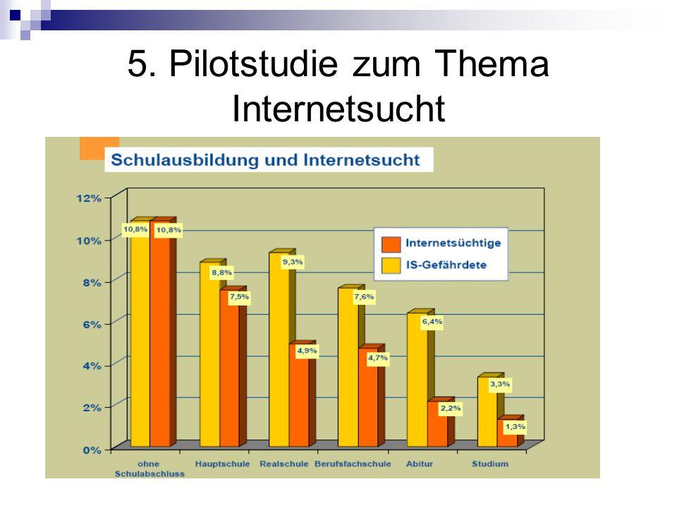 5. Pilotstudie zum Thema Internetsucht