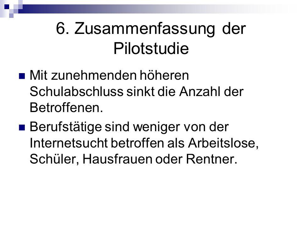 6. Zusammenfassung der Pilotstudie