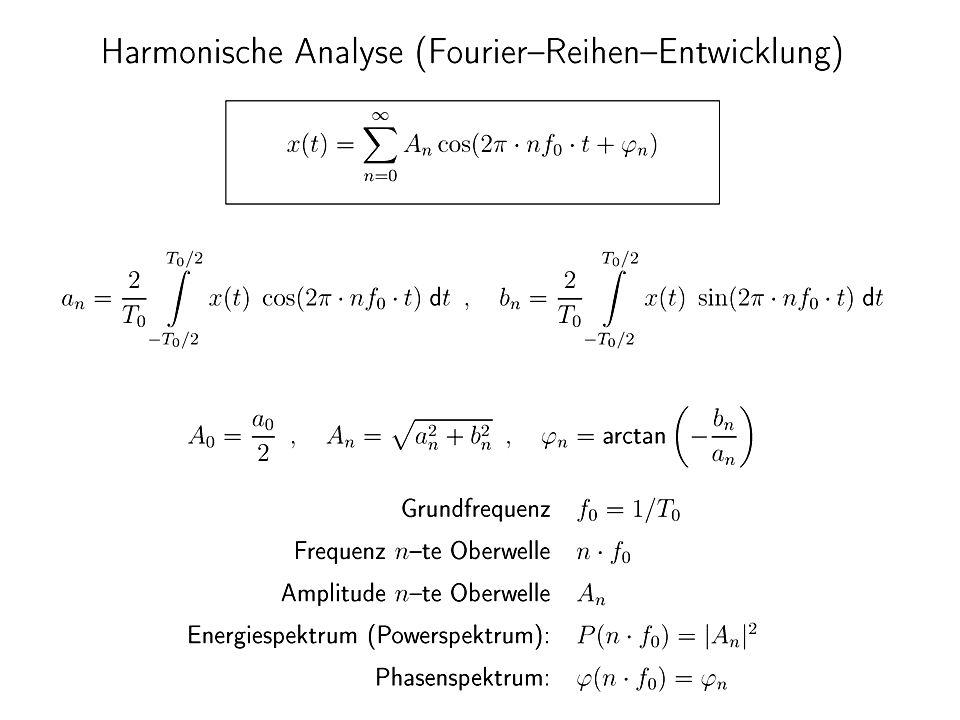 Harmonische Analyse