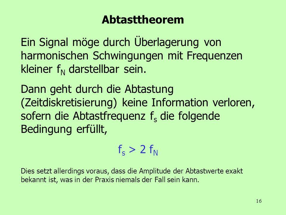 Abtasttheorem Ein Signal möge durch Überlagerung von harmonischen Schwingungen mit Frequenzen kleiner fN darstellbar sein.
