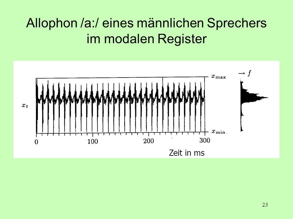 Allophon /a:/ eines männlichen Sprechers im modalen Register