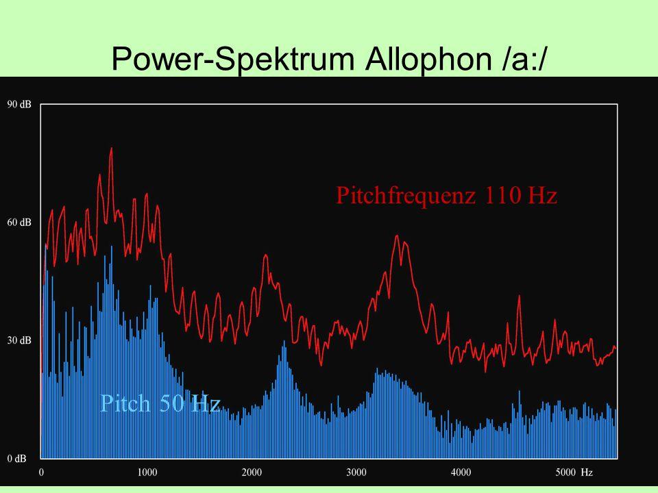 Power-Spektrum Allophon /a:/