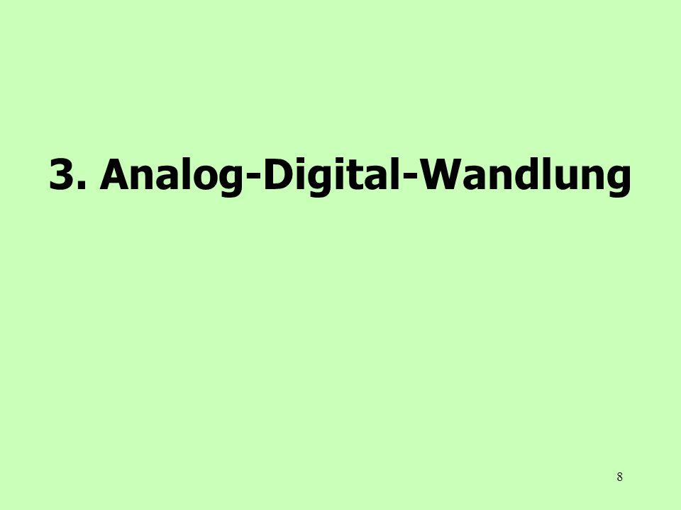 3. Analog-Digital-Wandlung