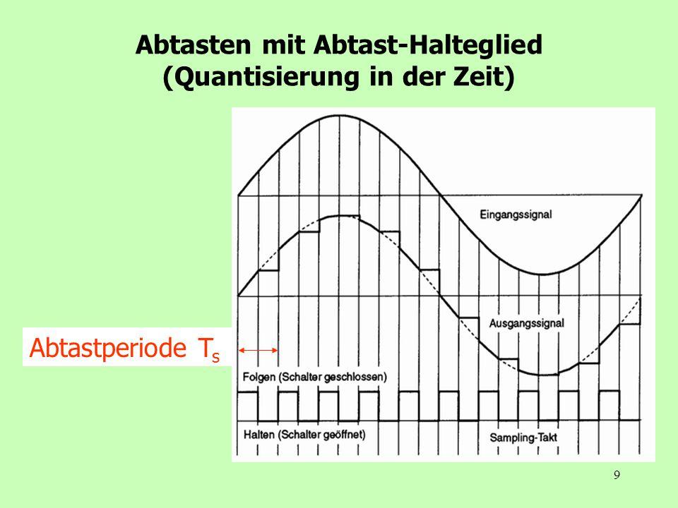 Abtasten mit Abtast-Halteglied (Quantisierung in der Zeit)