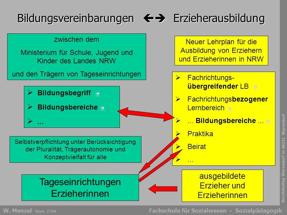 Bildungsvereinbarungen  Erzieherausbildung