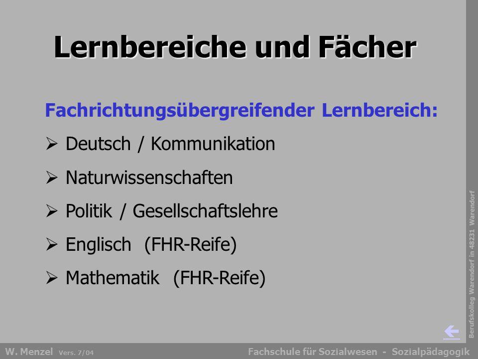Lernbereiche und Fächer