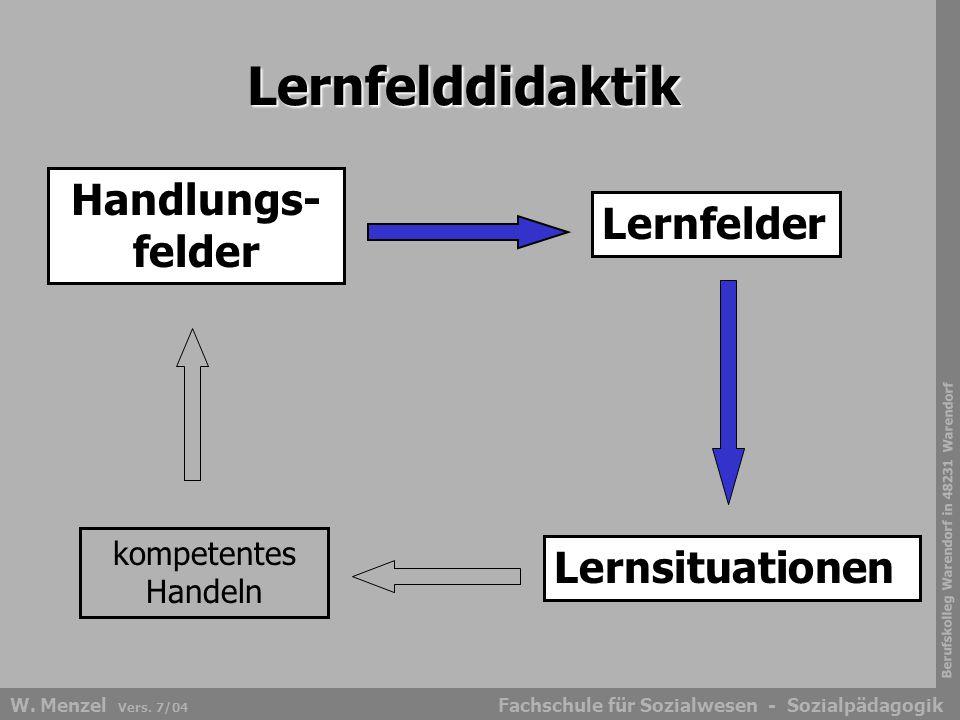 Lernfelddidaktik Handlungs-felder Lernfelder Lernsituationen