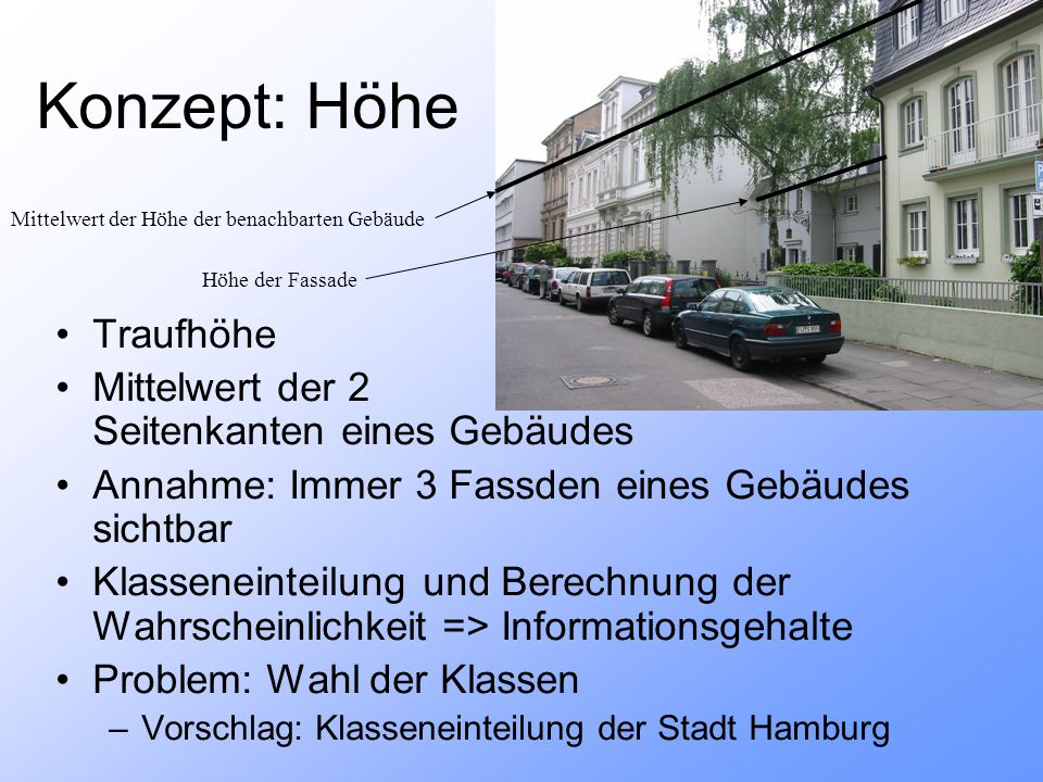 Konzept: Höhe Traufhöhe Mittelwert der 2 Seitenkanten eines Gebäudes