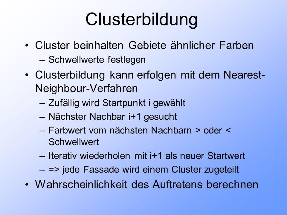 Clusterbildung Cluster beinhalten Gebiete ähnlicher Farben