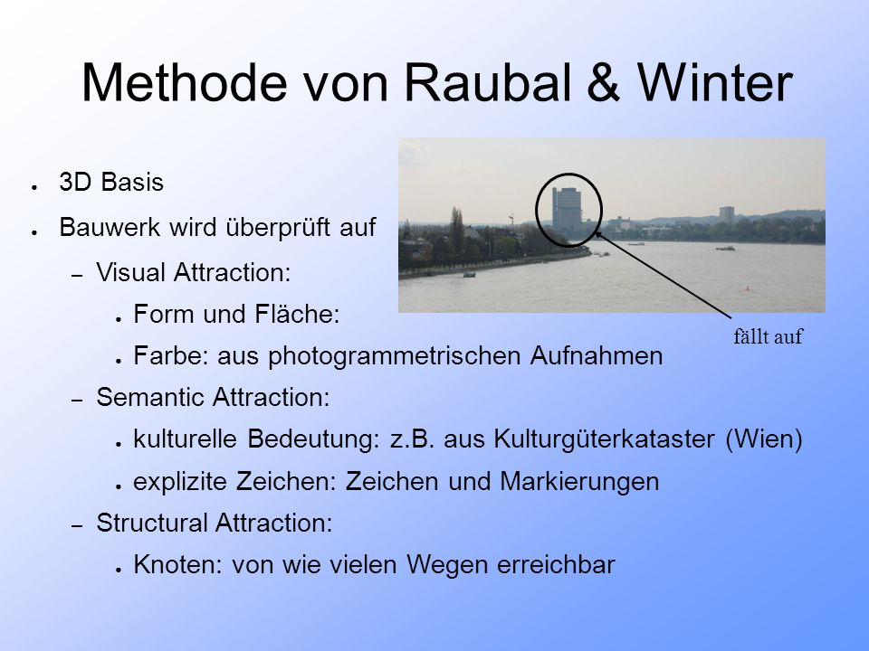 Methode von Raubal & Winter