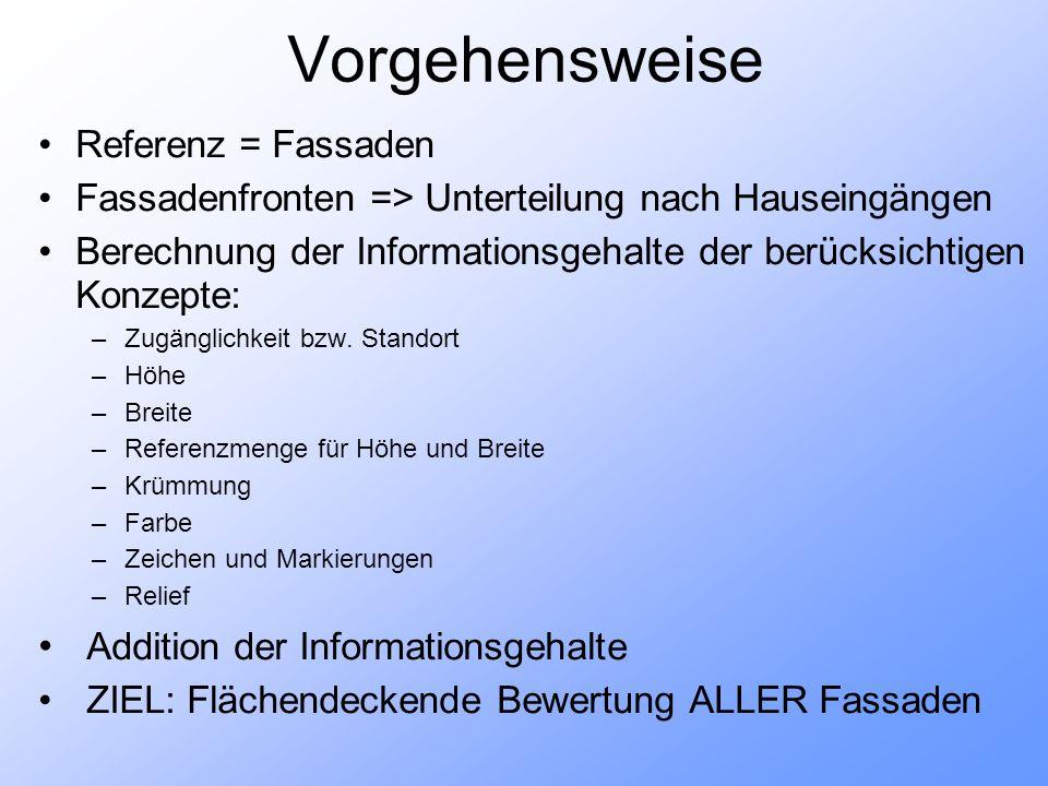 Vorgehensweise Addition der Informationsgehalte Referenz = Fassaden