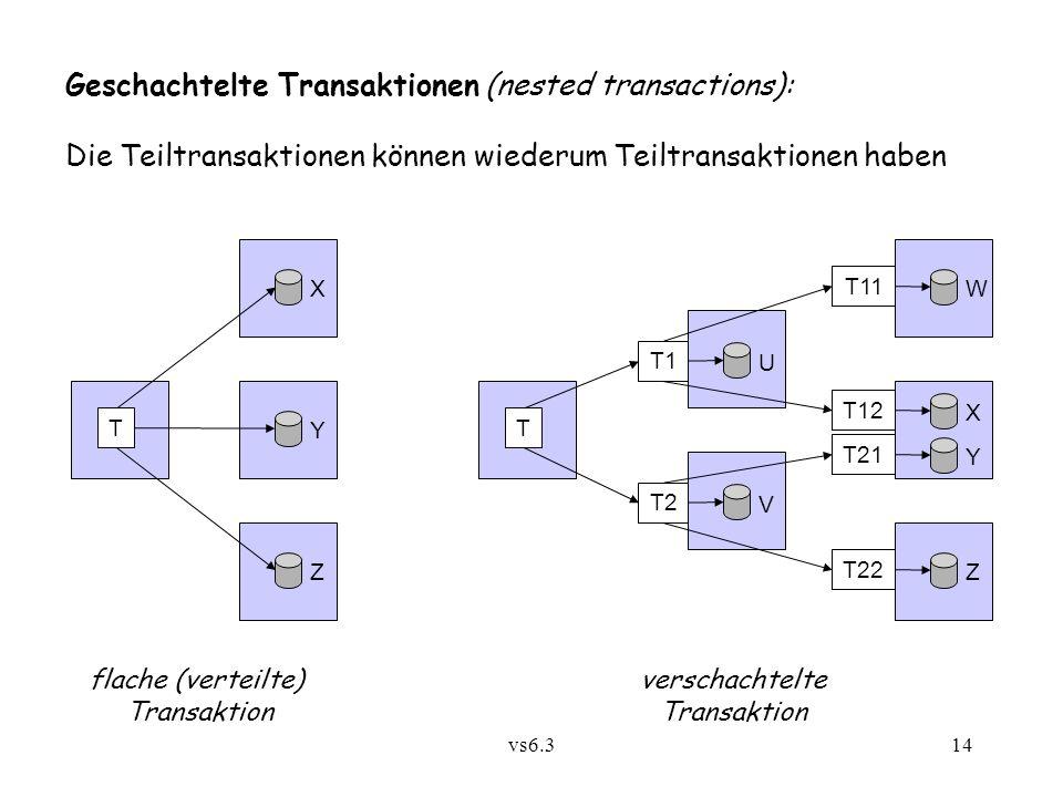 Geschachtelte Transaktionen (nested transactions):