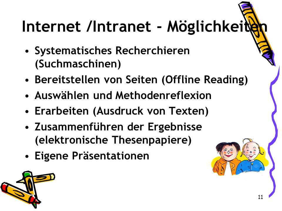 Internet /Intranet - Möglichkeiten