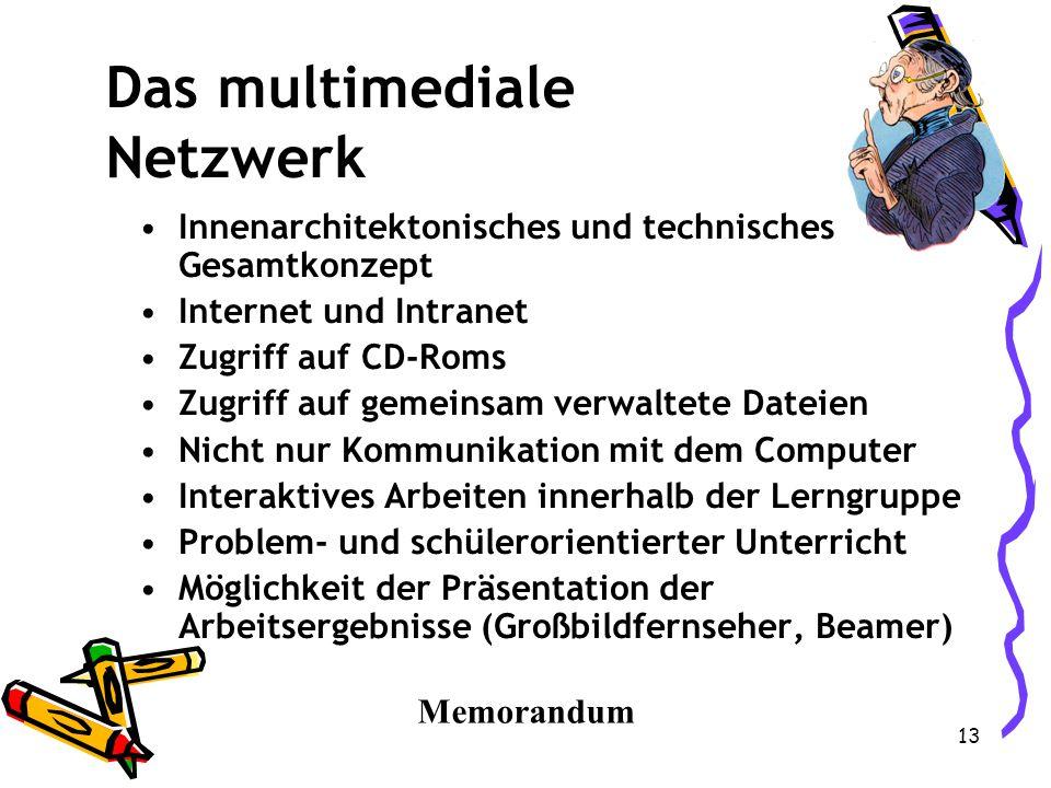 Das multimediale Netzwerk