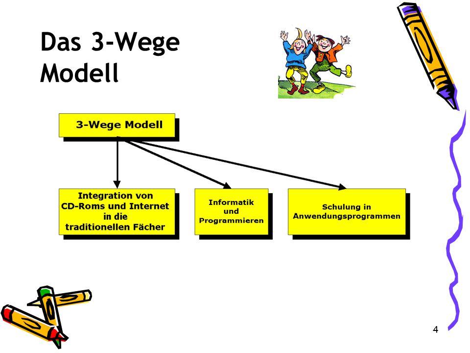 Das 3-Wege Modell