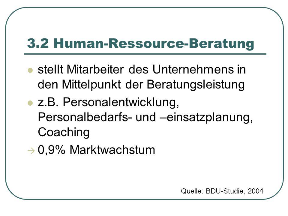 3.2 Human-Ressource-Beratung