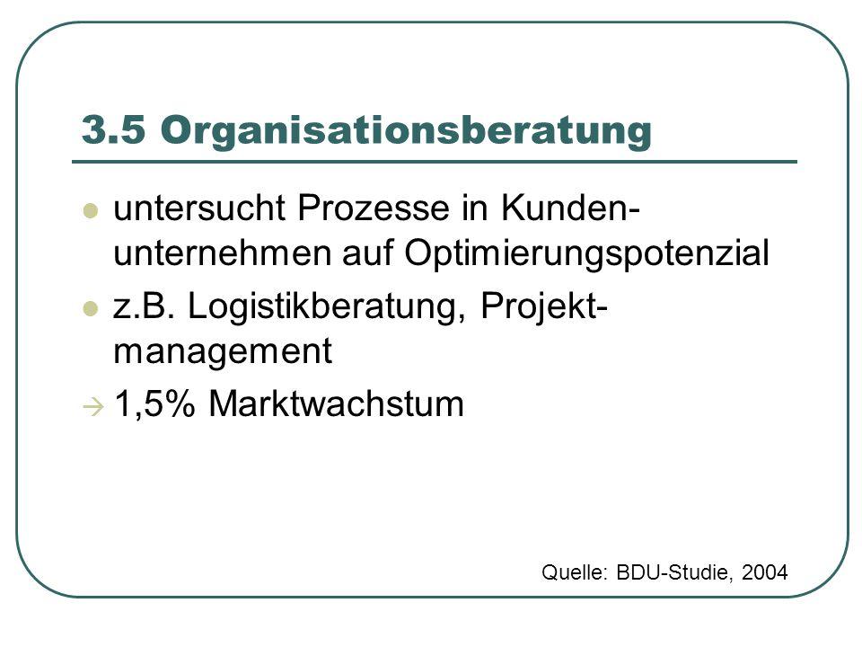 3.5 Organisationsberatung