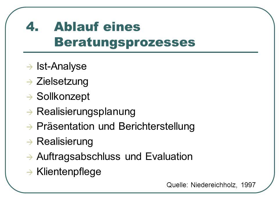 4. Ablauf eines Beratungsprozesses