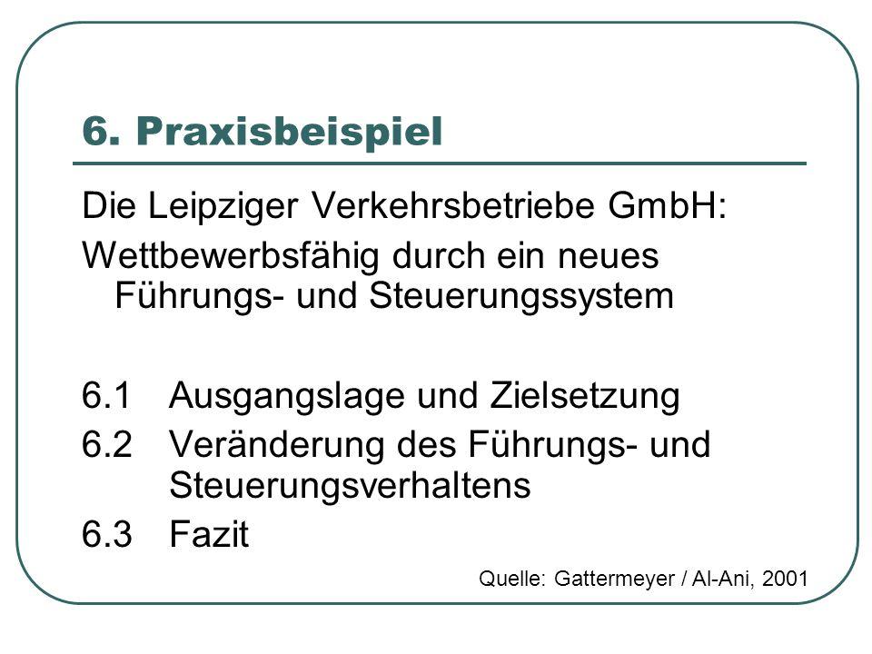 6. Praxisbeispiel Die Leipziger Verkehrsbetriebe GmbH: