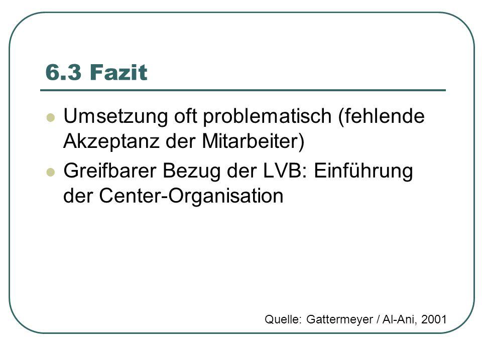 6.3 Fazit Umsetzung oft problematisch (fehlende Akzeptanz der Mitarbeiter) Greifbarer Bezug der LVB: Einführung der Center-Organisation.
