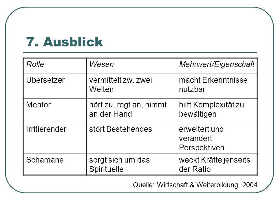 7. Ausblick Rolle Wesen Mehrwert/Eigenschaft Übersetzer