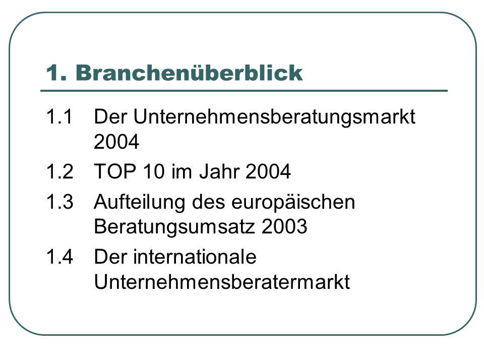 1. Branchenüberblick 1.1 Der Unternehmensberatungsmarkt 2004