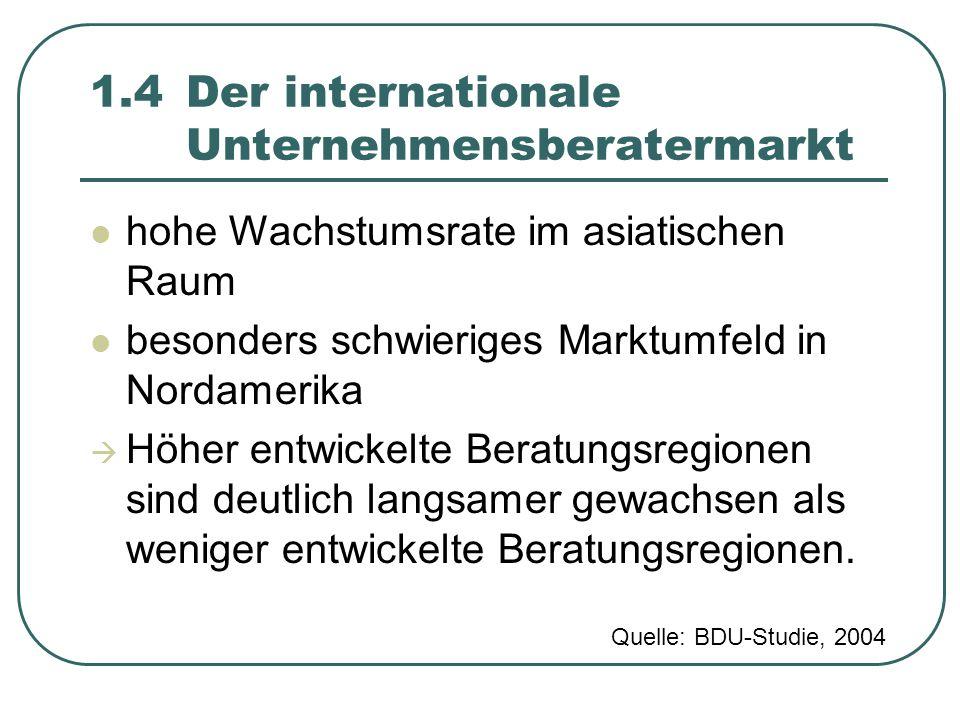 1.4 Der internationale Unternehmensberatermarkt