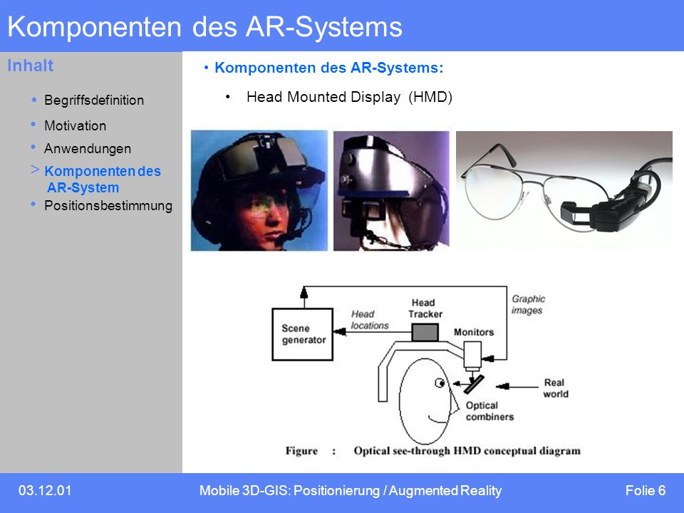 Komponenten des AR-Systems