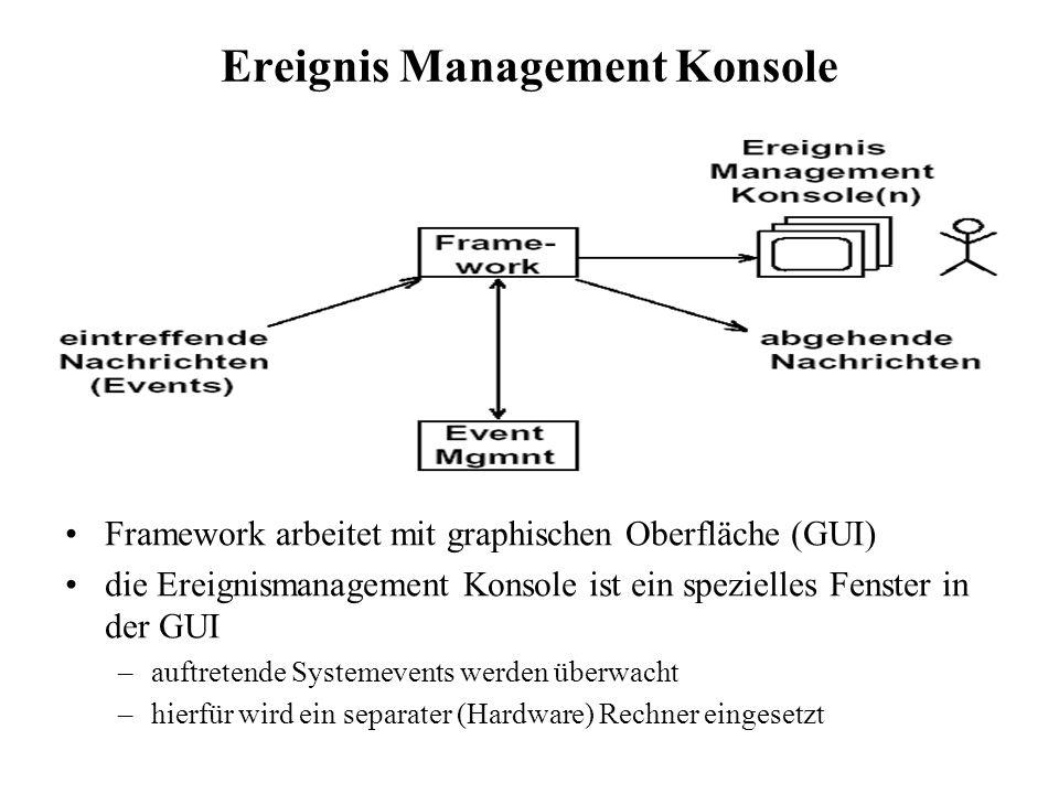 Ereignis Management Konsole