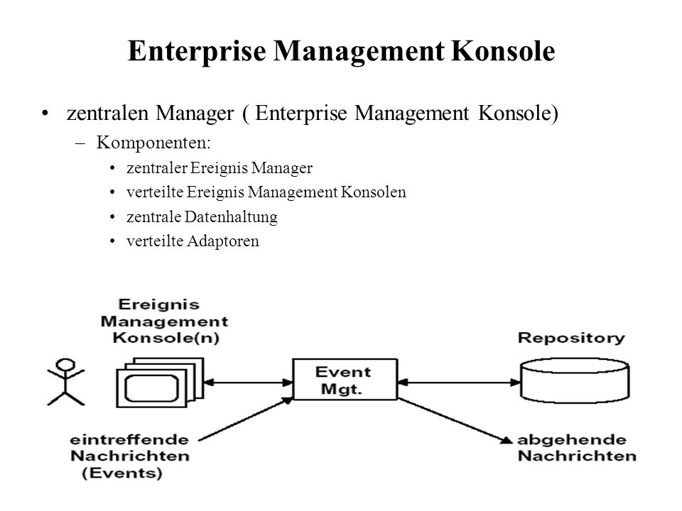 Enterprise Management Konsole