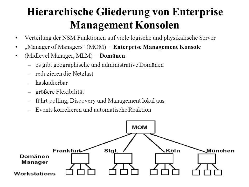 Hierarchische Gliederung von Enterprise Management Konsolen