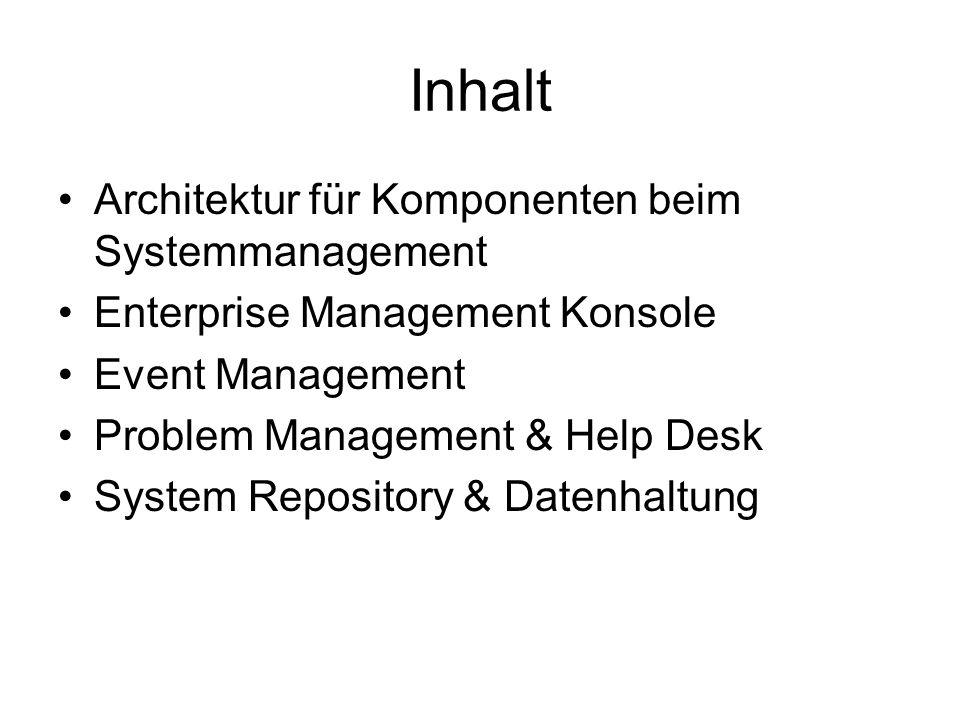 Inhalt Architektur für Komponenten beim Systemmanagement