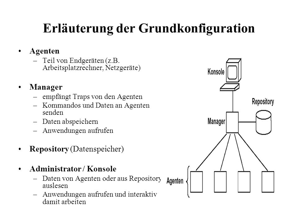 Erläuterung der Grundkonfiguration