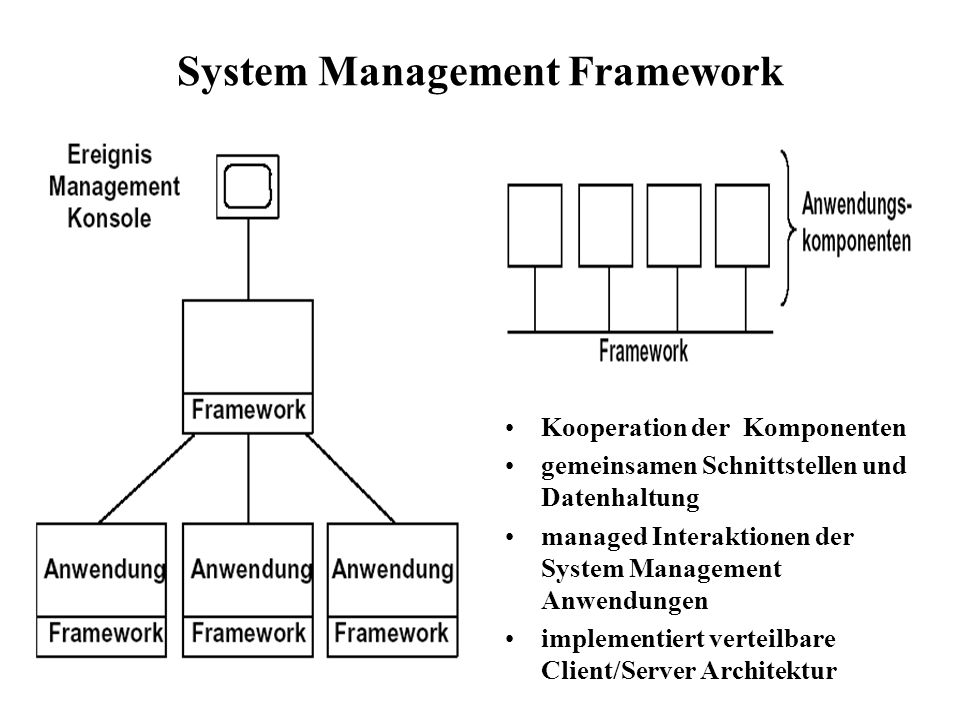 System Management Framework