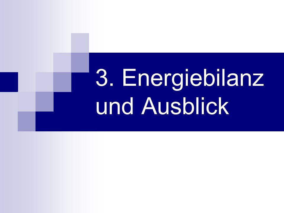 3. Energiebilanz und Ausblick