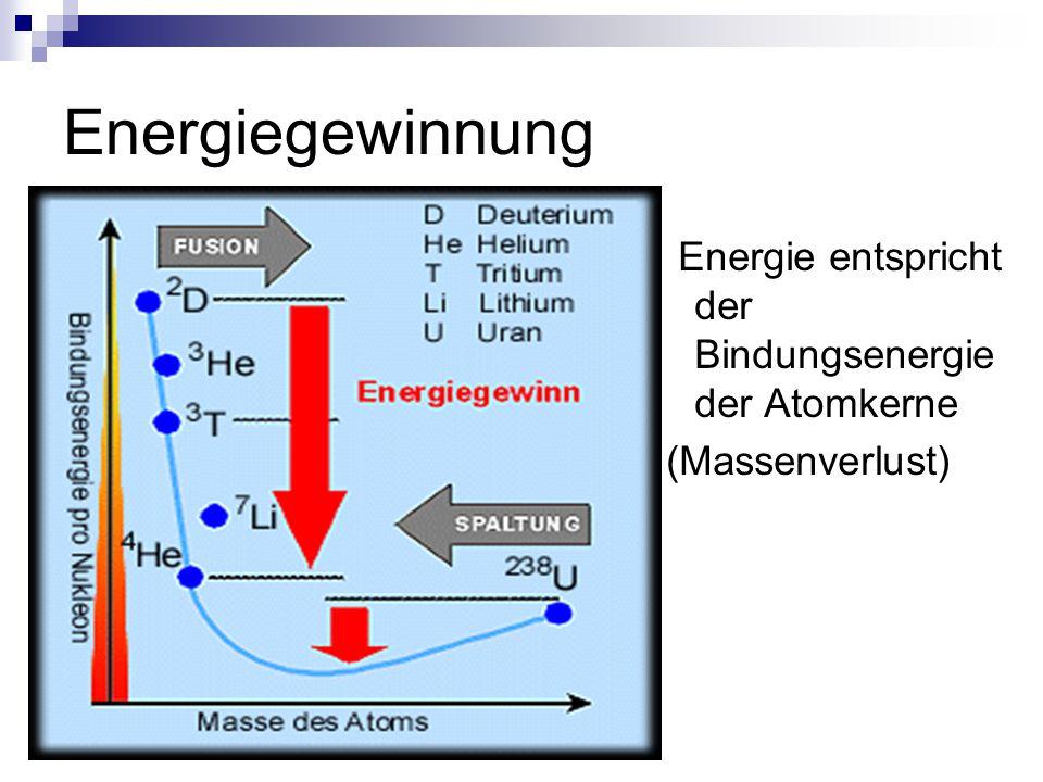 Energiegewinnung Energie entspricht der Bindungsenergie der Atomkerne