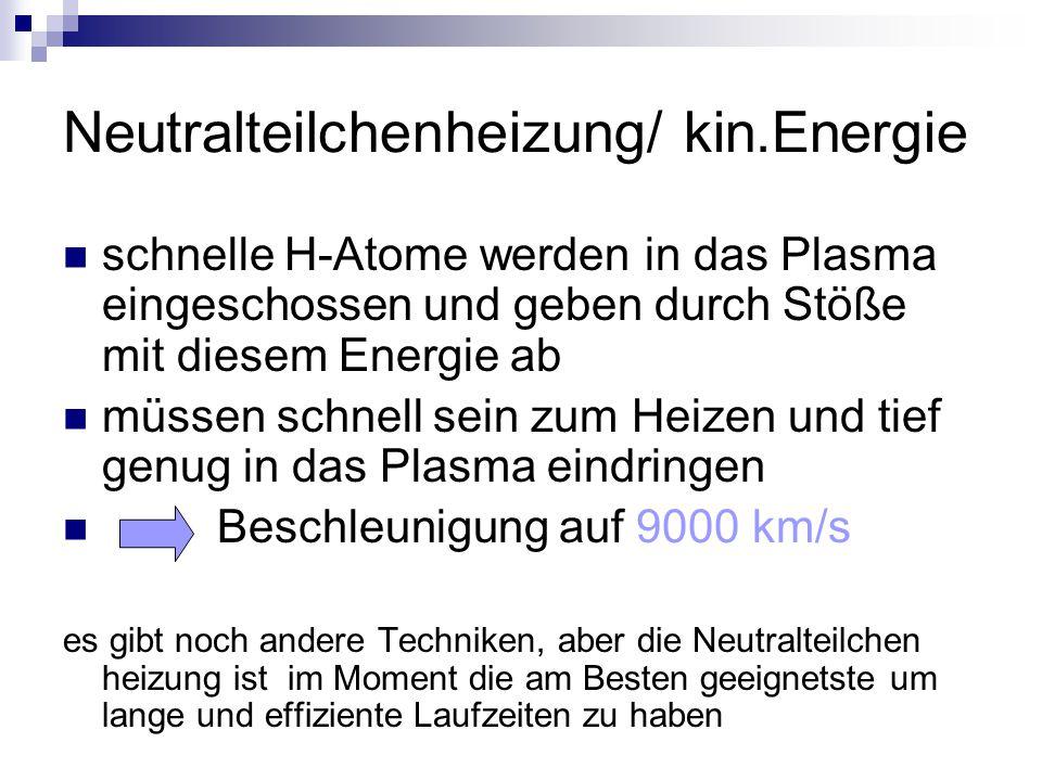 Neutralteilchenheizung/ kin.Energie