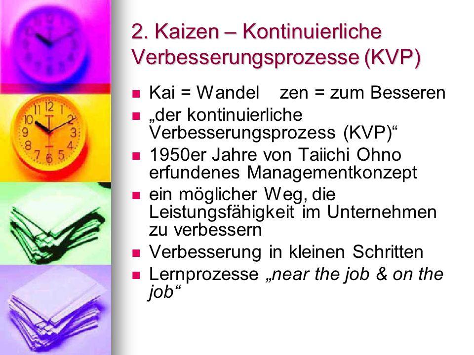 2. Kaizen – Kontinuierliche Verbesserungsprozesse (KVP)