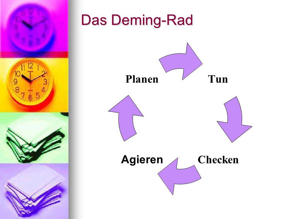 Das Deming-Rad