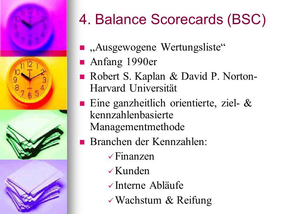 4. Balance Scorecards (BSC)