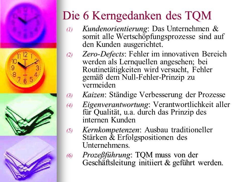 Die 6 Kerngedanken des TQM