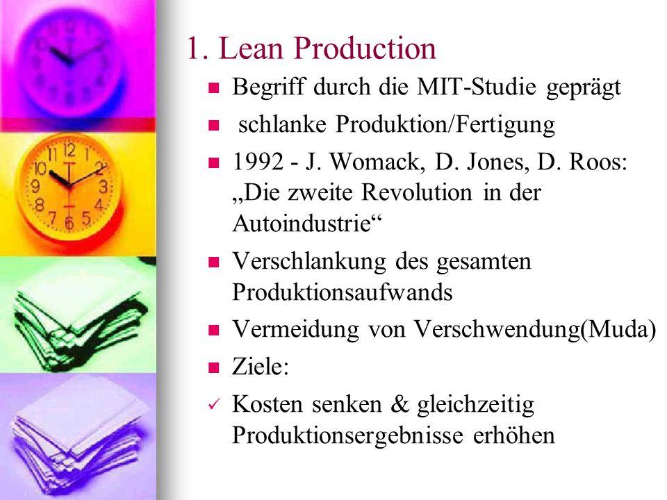 1. Lean Production Begriff durch die MIT-Studie geprägt