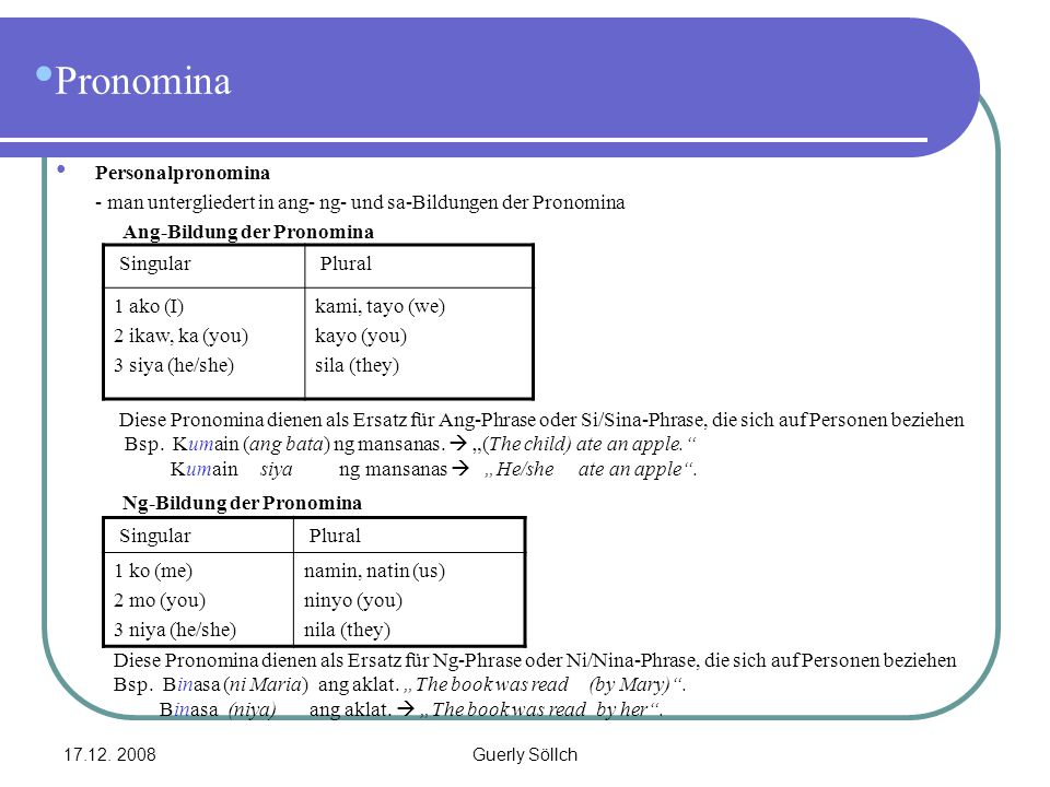 Pronomina Personalpronomina