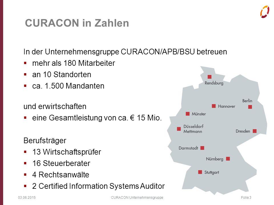 CURACON Unternehmensgruppe