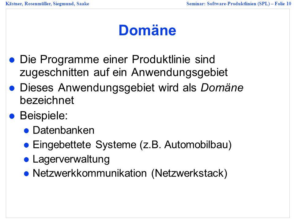 Domäne Die Programme einer Produktlinie sind zugeschnitten auf ein Anwendungsgebiet. Dieses Anwendungsgebiet wird als Domäne bezeichnet.