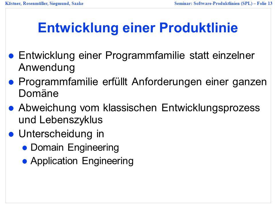 Entwicklung einer Produktlinie