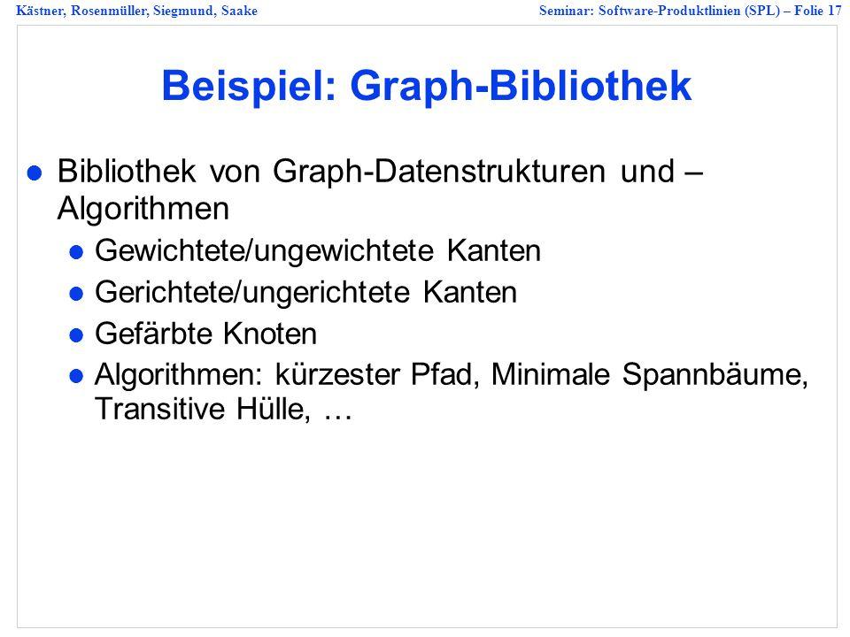 Beispiel: Graph-Bibliothek
